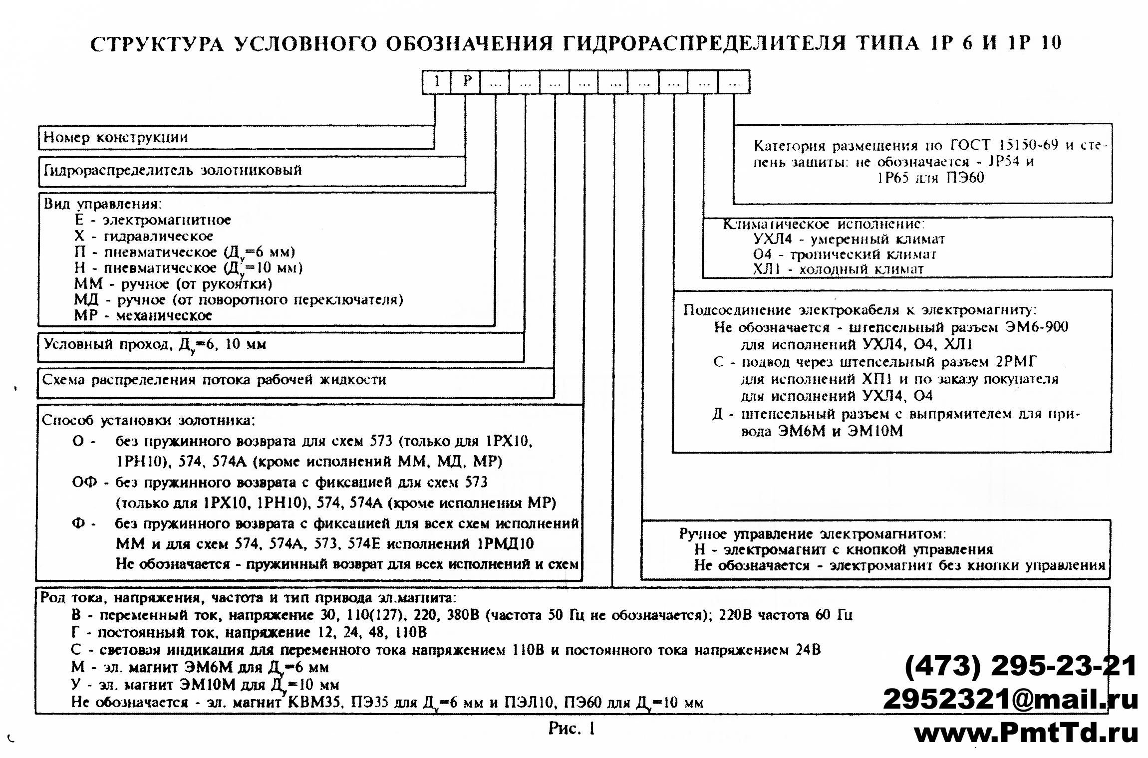 Структура условного обозначение Гидрораспределей  марки 1РЕ6 1РММ6 1РМР6 1РЕ10 1РММ10 1РМР10