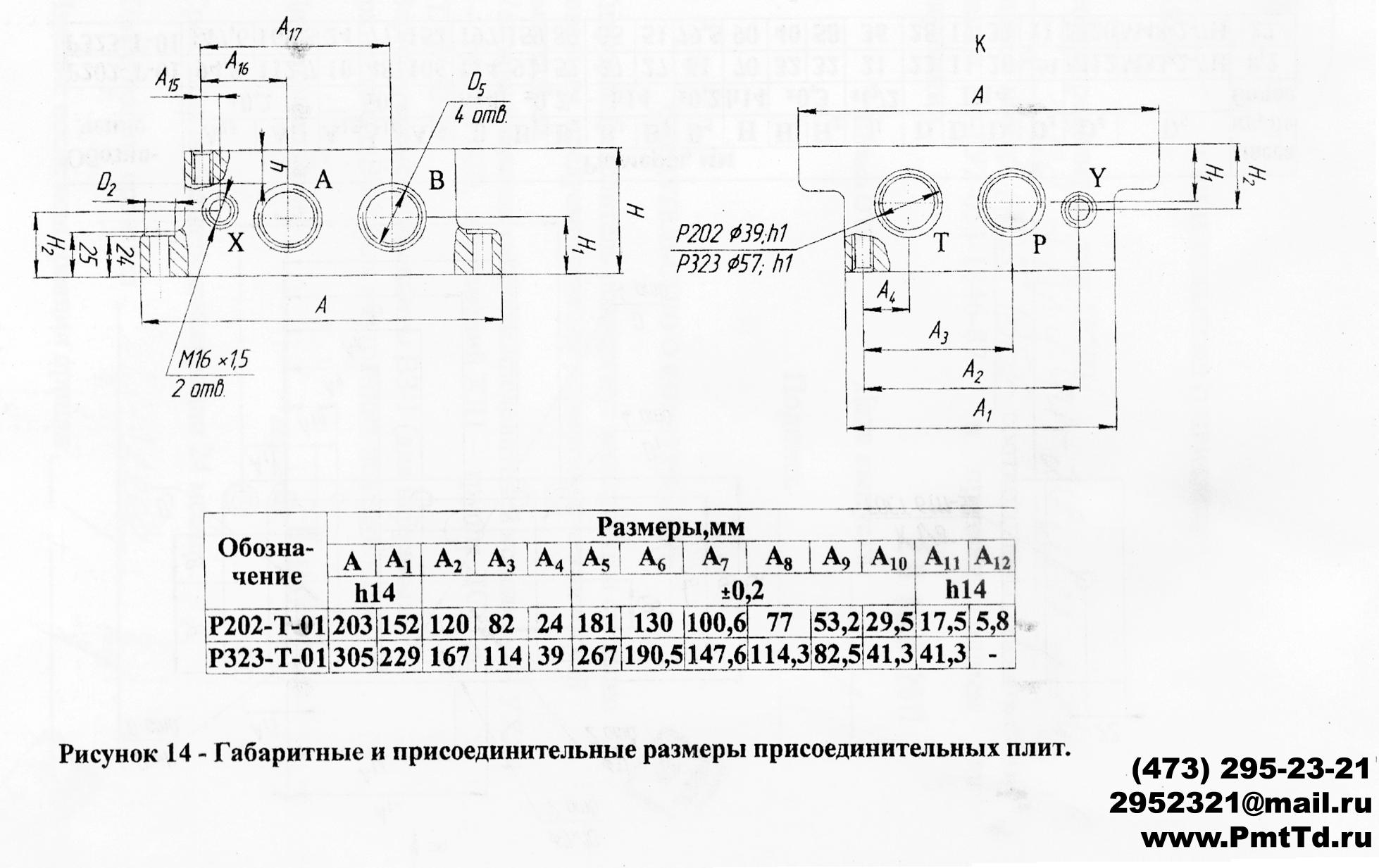Габаритные и присоединительные размеры присоединительных плит Р202 1Р203 1Р322 1Р323 1Рн203 1Рн323