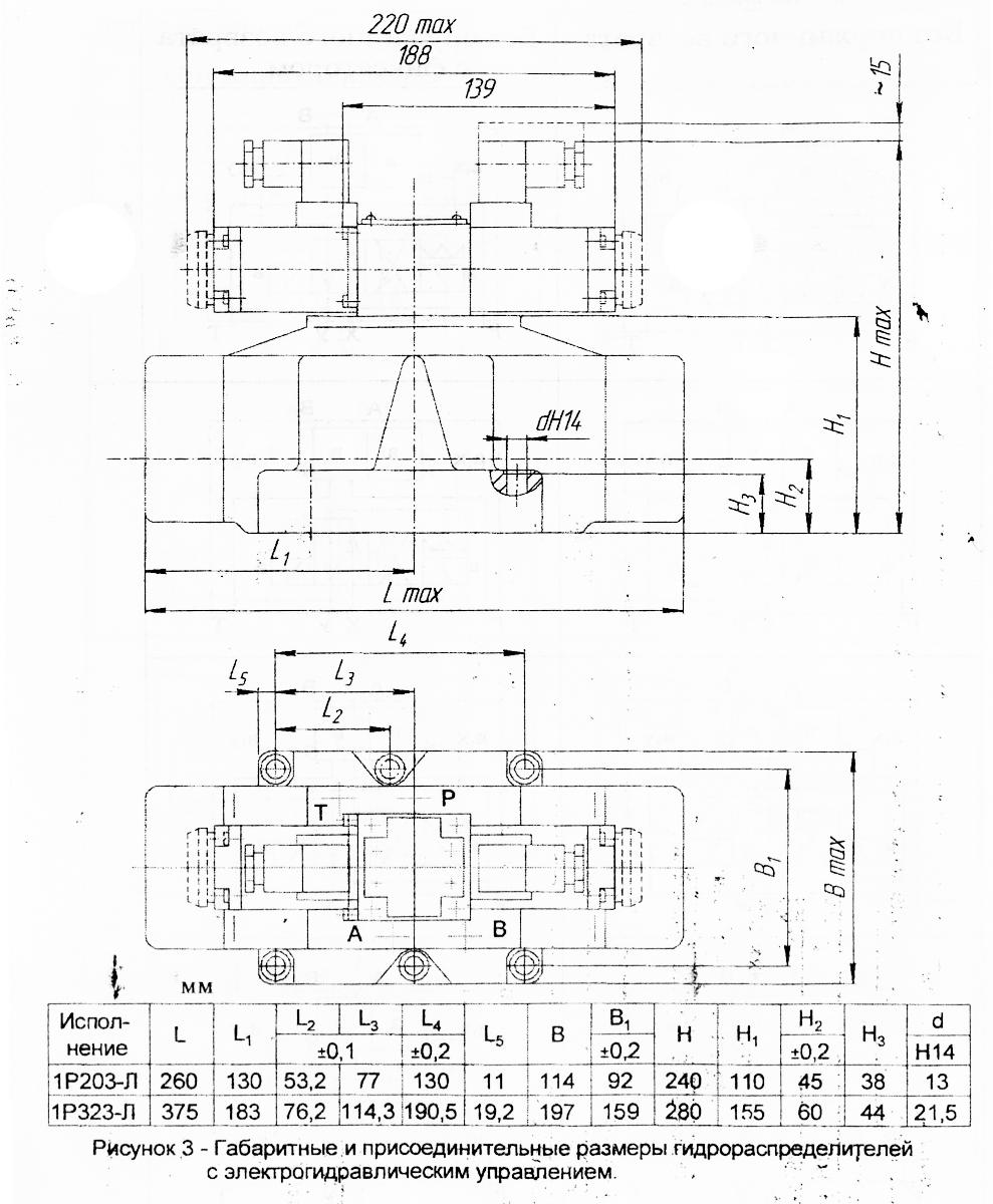Основные габаритные и присоединительные размеры гидрораспределителей 1Р202 1Р203 1Р322 1Р323 1Рн203 1Рн323