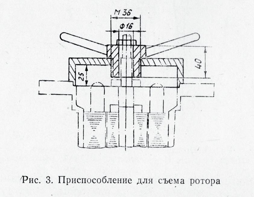 Приспособление для съема ротора